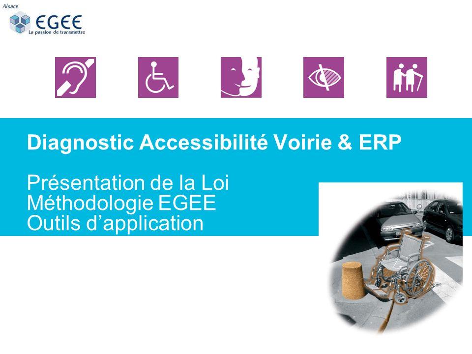 Diagnostic Accessibilité Voirie & ERP Présentation de la Loi Méthodologie EGEE Outils dapplication