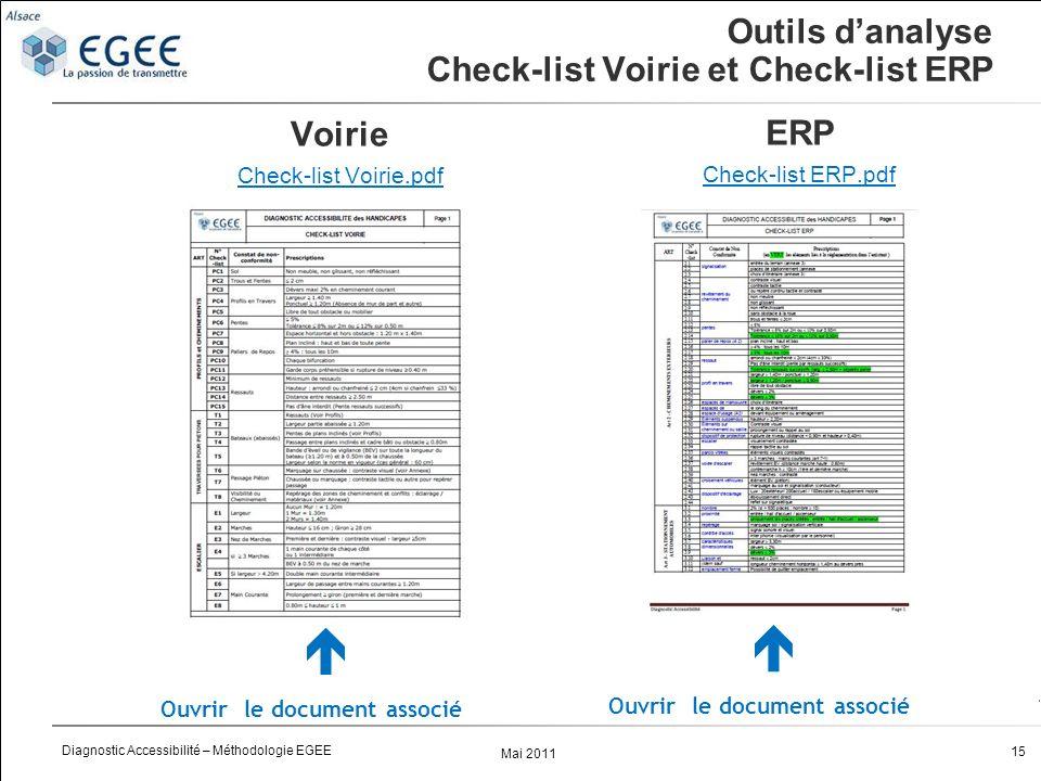 Mai 2011 15 Diagnostic Accessibilité – Méthodologie EGEE Outils danalyse Check-list Voirie et Check-list ERP Voirie Check-list Voirie.pdf ERP Check-list ERP.pdf Ouvrir le document associé Ouvrir le document associé