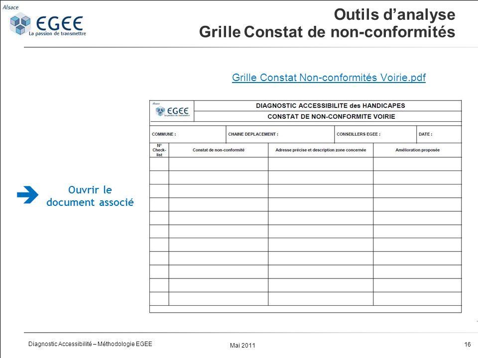 Mai 2011 16 Diagnostic Accessibilité – Méthodologie EGEE Outils danalyse Grille Constat de non-conformités Grille Constat Non-conformités Voirie.pdf Ouvrir le document associé