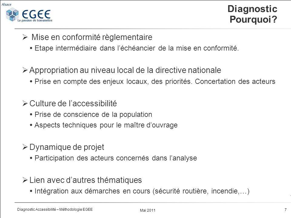 Mai 2011 7 Diagnostic Accessibilité – Méthodologie EGEE Diagnostic Pourquoi.