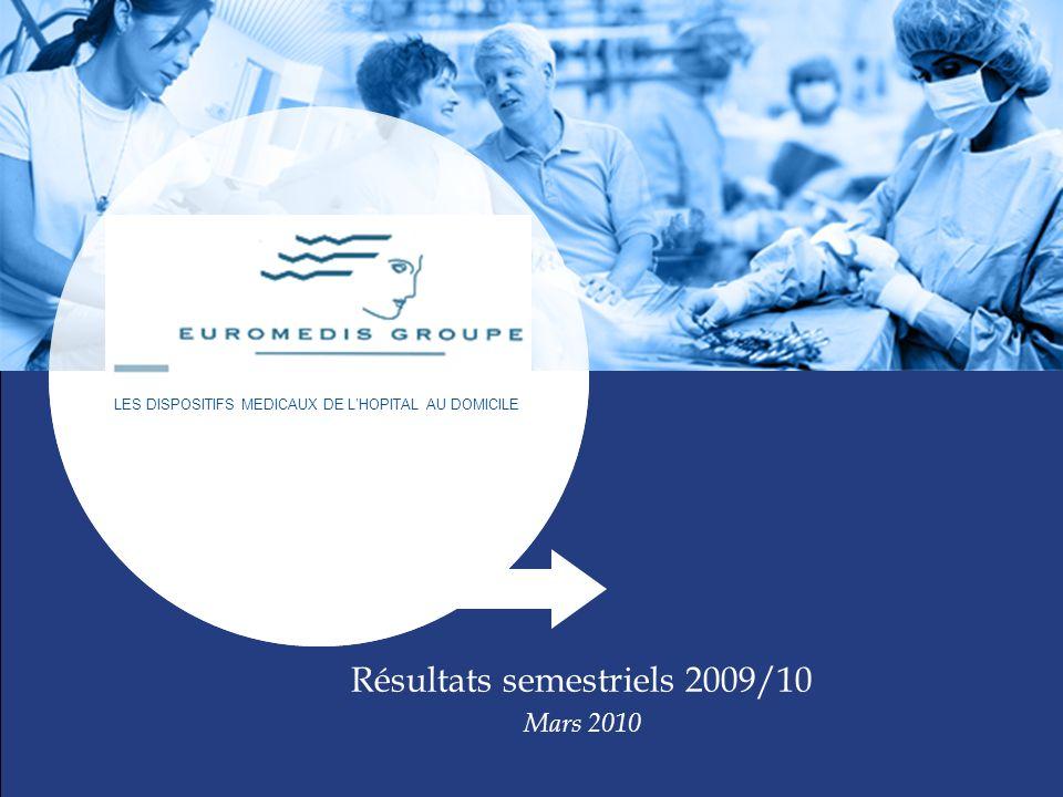 Résultats semestriels 2009/10 1 LES DISPOSITIFS MEDICAUX DE LHOPITAL AU DOMICILE Résultats semestriels 2009/10 Mars 2010