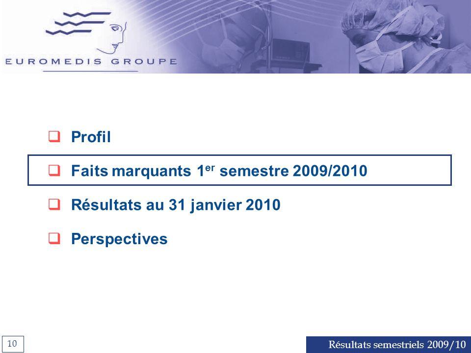Résultats semestriels 2009/10 10 Profil Résultats au 31 janvier 2010 Perspectives Faits marquants 1 er semestre 2009/2010