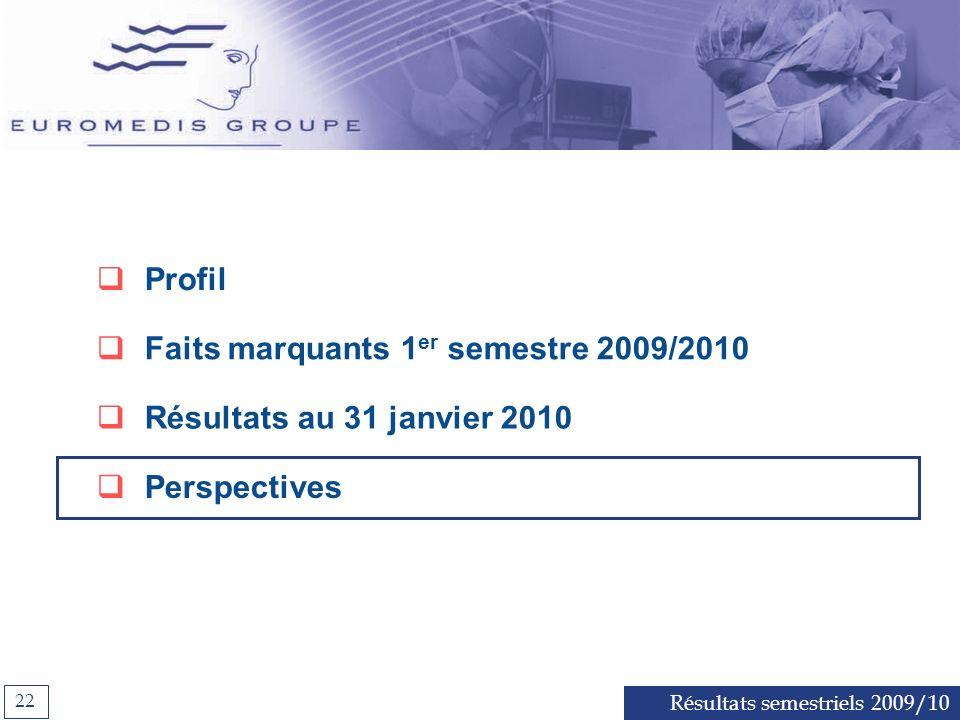 Résultats semestriels 2009/10 22 Profil Résultats au 31 janvier 2010 Faits marquants 1 er semestre 2009/2010 Perspectives