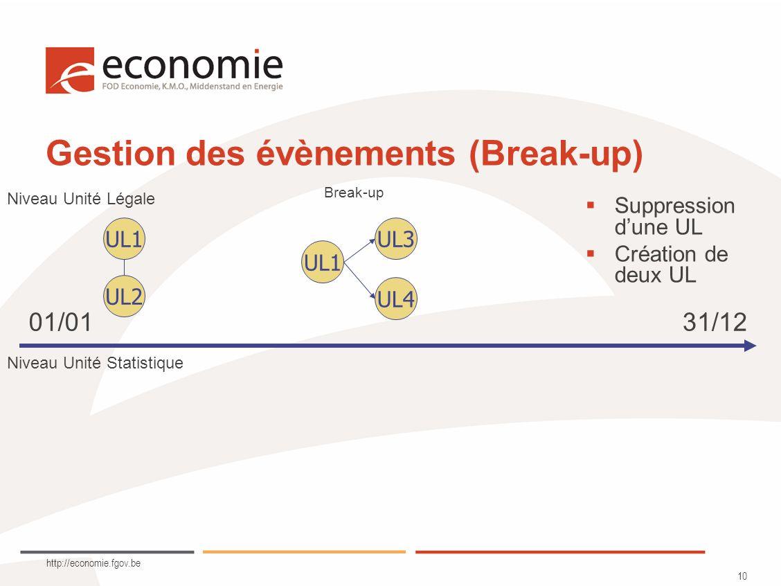 http://economie.fgov.be 10 Gestion des évènements (Break-up) UL1 UL2 UL1 UL3 UL4 Niveau Unité Légale Niveau Unité Statistique Break-up Suppression dune UL Création de deux UL 01/0131/12