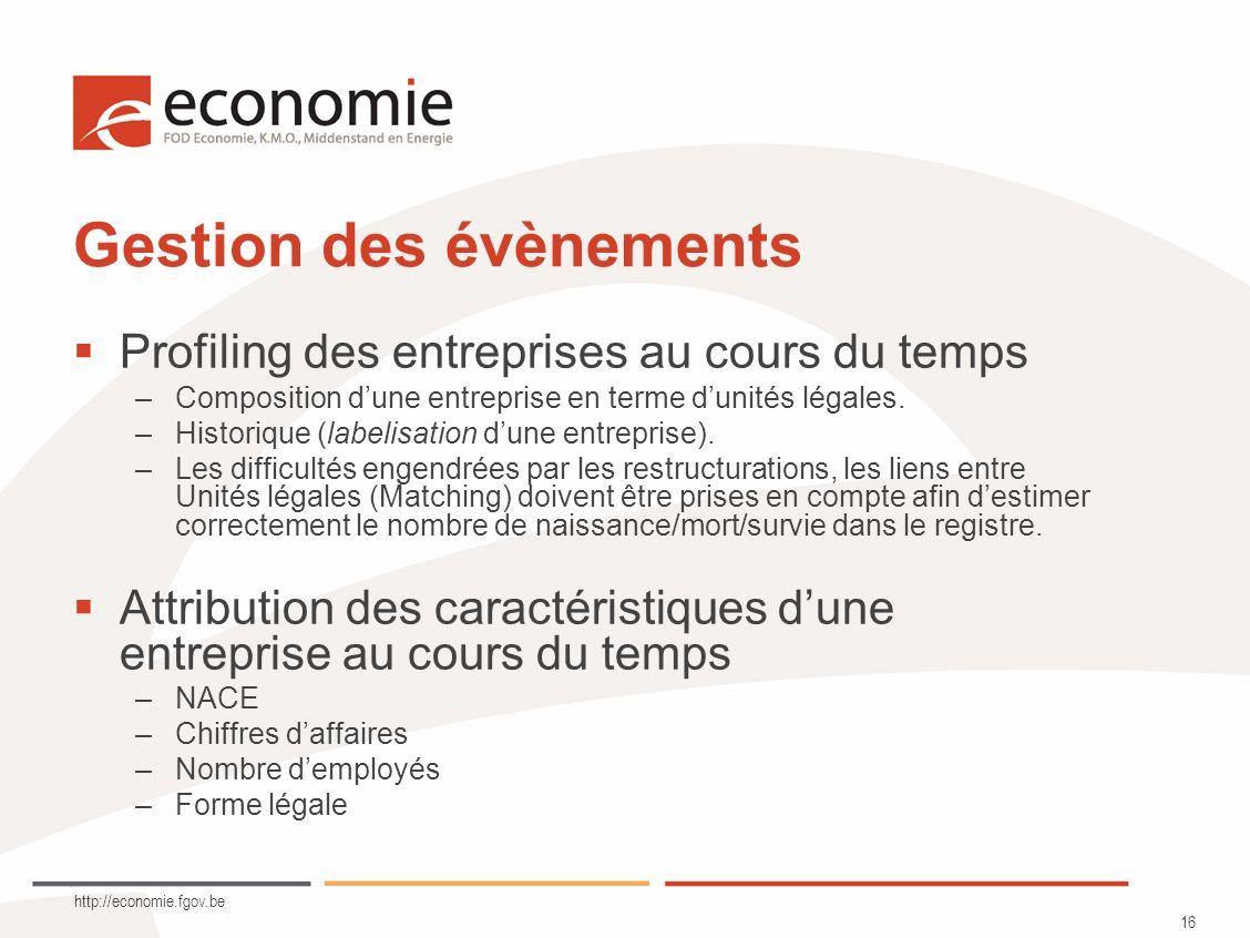 http://economie.fgov.be 16 Gestion des évènements Profiling des entreprises au cours du temps –Composition dune entreprise en terme dunités légales.
