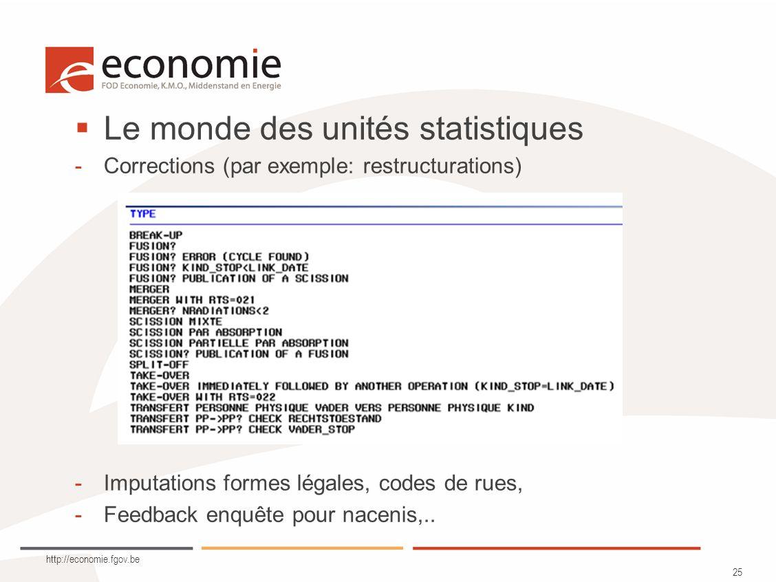 http://economie.fgov.be 25 Le monde des unités statistiques -Corrections (par exemple: restructurations) -Imputations formes légales, codes de rues, -Feedback enquête pour nacenis,..