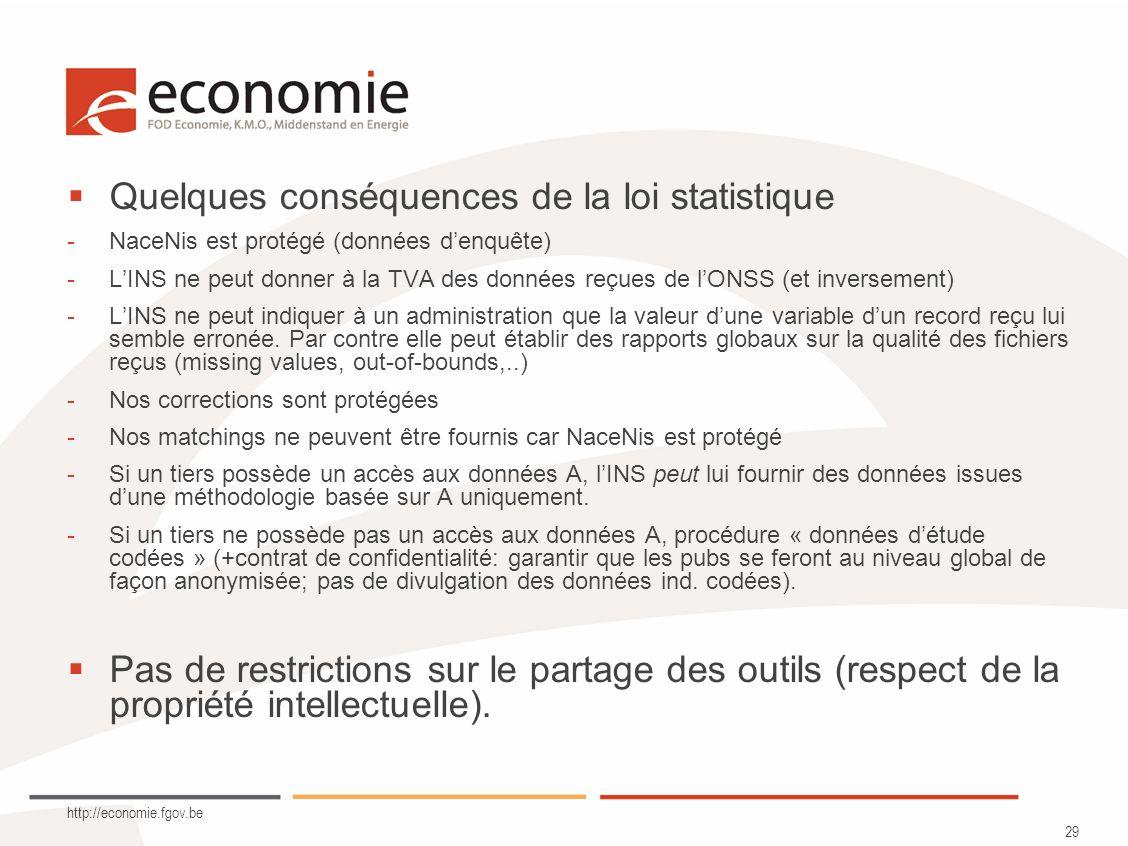 http://economie.fgov.be 29 Quelques conséquences de la loi statistique -NaceNis est protégé (données denquête) -LINS ne peut donner à la TVA des données reçues de lONSS (et inversement) -LINS ne peut indiquer à un administration que la valeur dune variable dun record reçu lui semble erronée.