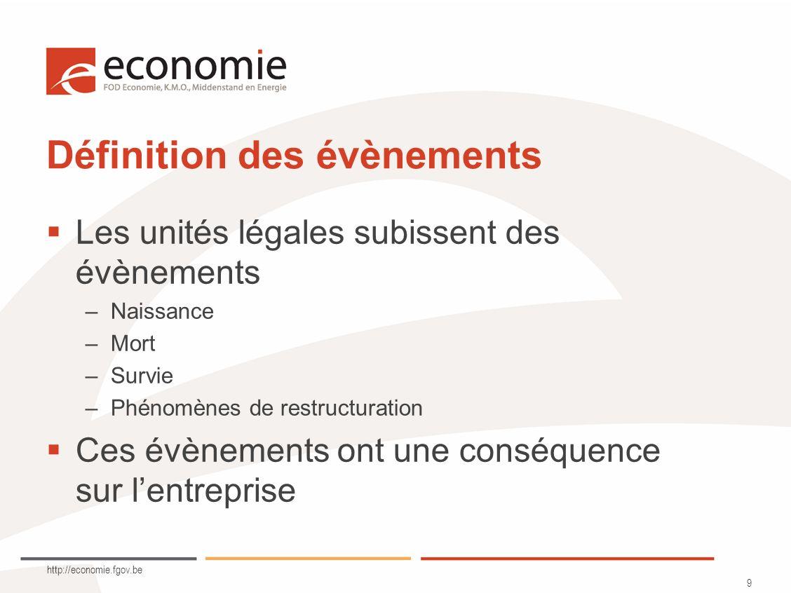 http://economie.fgov.be 9 Définition des évènements Les unités légales subissent des évènements –Naissance –Mort –Survie –Phénomènes de restructuration Ces évènements ont une conséquence sur lentreprise