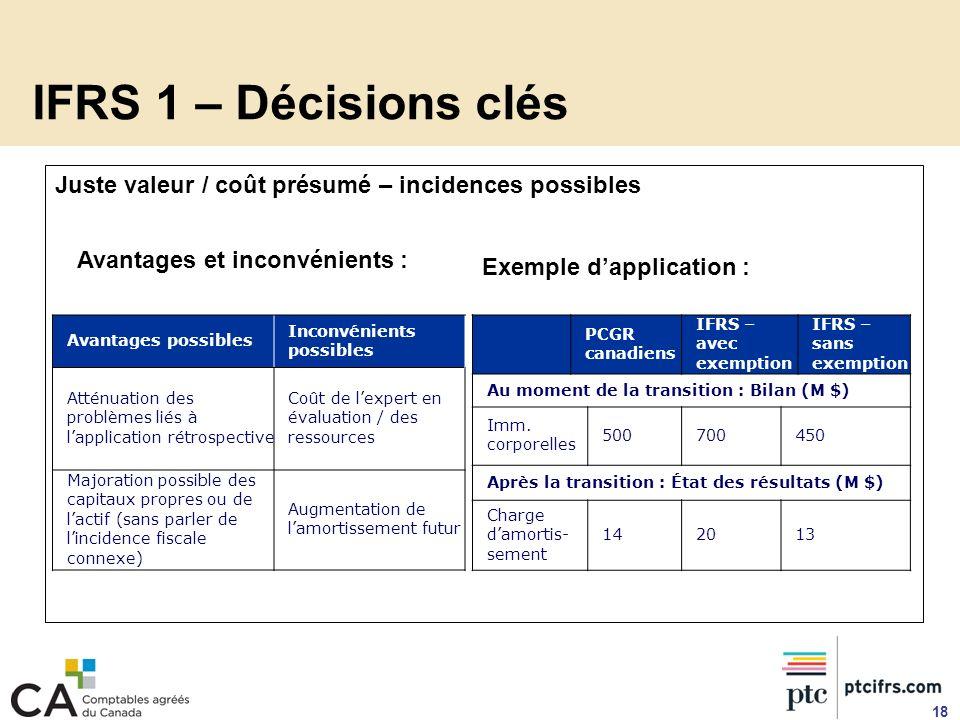 Juste valeur / coût présumé – incidences possibles 18 IFRS 1 – Décisions clés Avantages possibles Inconvénients possibles Atténuation des problèmes li