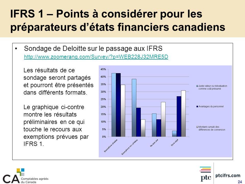 Sondage de Deloitte sur le passage aux IFRS http://www.zoomerang.com/Survey/?p=WEB228J32MRE5D http://www.zoomerang.com/Survey/?p=WEB228J32MRE5D Les ré