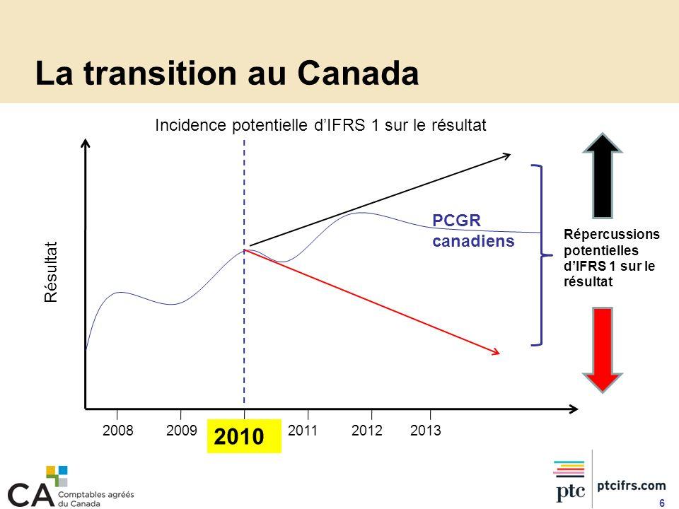 6 Incidence potentielle dIFRS 1 sur le résultat Résultat 20082009 2010 201120122013 PCGR canadiens Répercussions potentielles dIFRS 1 sur le résultat