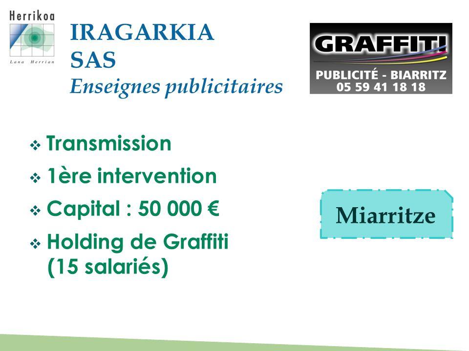 Transmission 1ère intervention Capital : 50 000 Holding de Graffiti (15 salariés) IRAGARKIA SAS Enseignes publicitaires Miarritze