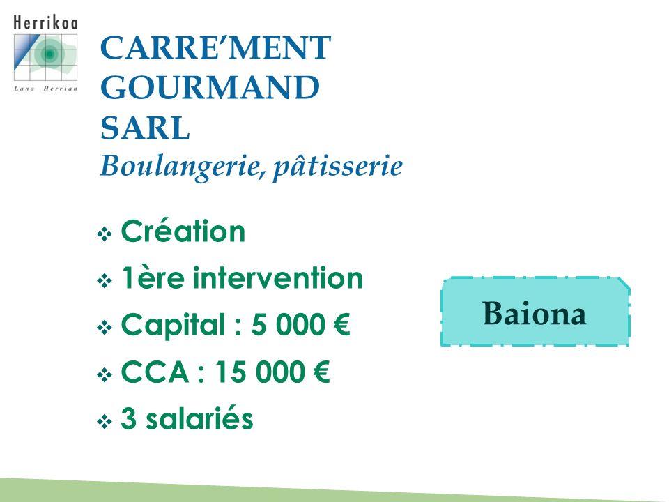 Création 1ère intervention Capital : 5 000 CCA : 15 000 3 salariés CARREMENT GOURMAND SARL Boulangerie, pâtisserie Baiona
