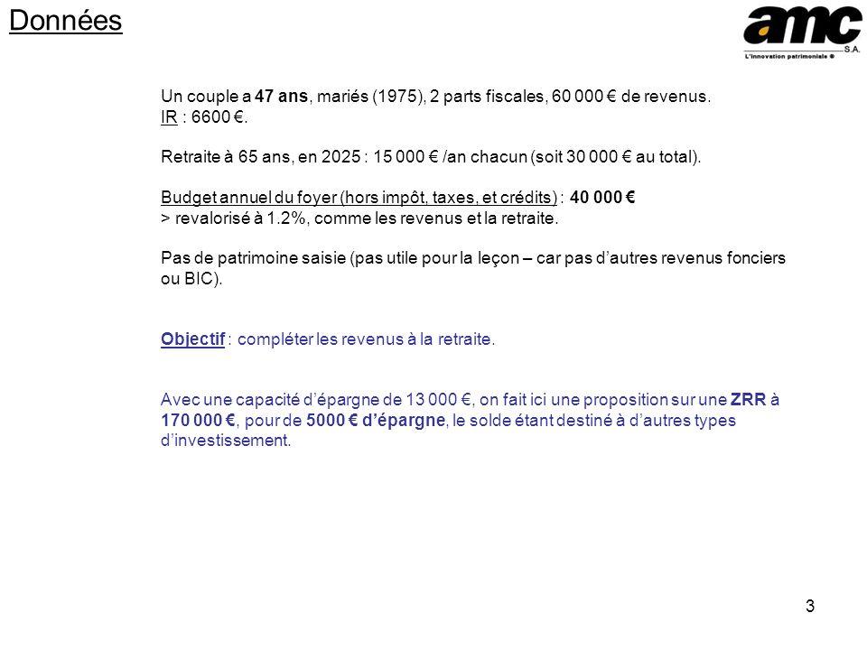 4 Etape 1 : achat de la ZRR 170 000 (en option TVA) Loyer 4% net HT : 6800 Financement total en amortissable sur 15 ans à 5%.