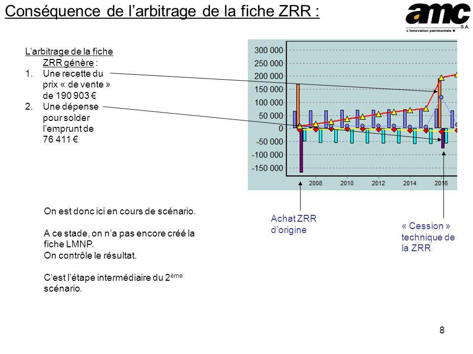 9 Etape 3 : créer la fiche LMNP lannée 10 Dans la zone de saisie des actifs, choix du groupe « Société – entreprise » Création de la fiche « Suite ZRR en LM » Sur la fiche LMNP : Achat en valeur économique : 190 000 (cad le prix darbitrage de la fiche ZRR) On utilise ainsi le cash de la « cession » de la ZRR Ajout dun crédit de 75 000 CAD le montant du crédit soldé dans la « cession » de la fiche ZRR Durée : 108 mois (on reste ainsi sur la durée dorigine du crédit ZRR, 15 ans) Revenu dexploitation : 7500 (dès 2017) Loueur : M.