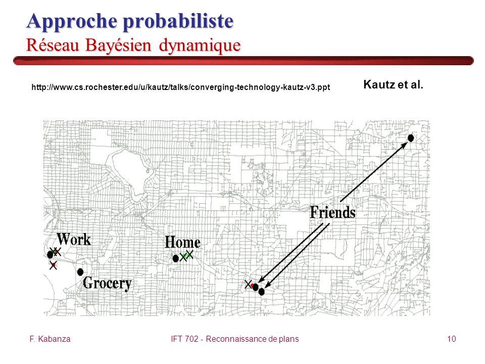 F. KabanzaIFT 702 - Reconnaissance de plans10 Approche probabiliste Réseau Bayésien dynamique Kautz et al. http://www.cs.rochester.edu/u/kautz/talks/c