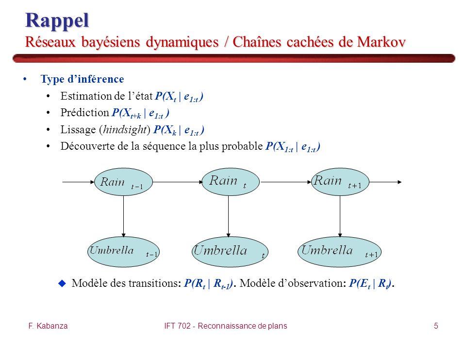 F. KabanzaIFT 702 - Reconnaissance de plans5 Rappel Réseaux bayésiens dynamiques / Chaînes cachées de Markov Type dinférence Estimation de létat P(X t