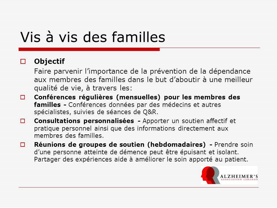 Vis à vis des familles Objectif Faire parvenir limportance de la prévention de la dépendance aux membres des familles dans le but daboutir à une meill