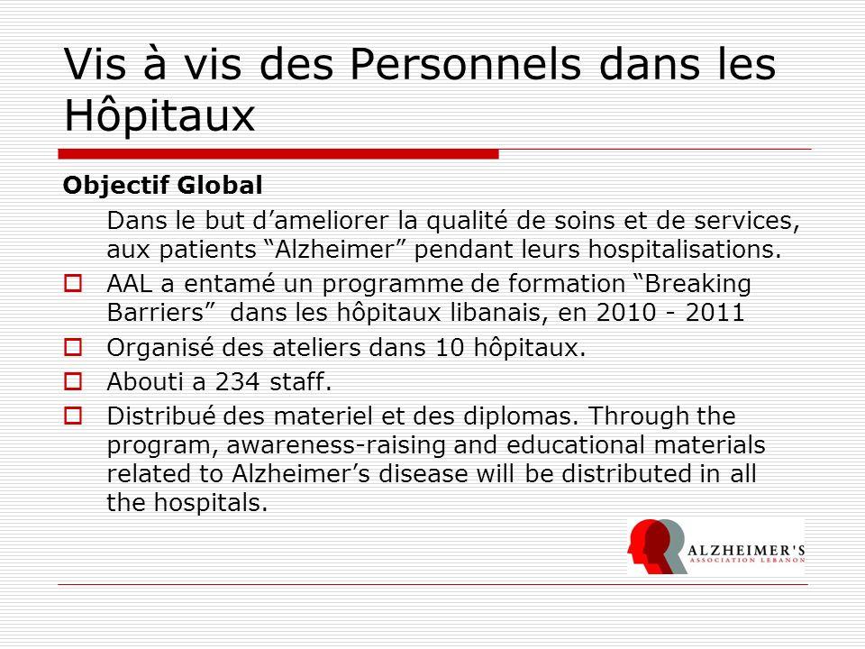 Vis à vis des Personnels dans les Hôpitaux Objectif Global Dans le but dameliorer la qualité de soins et de services, aux patients Alzheimer pendant l