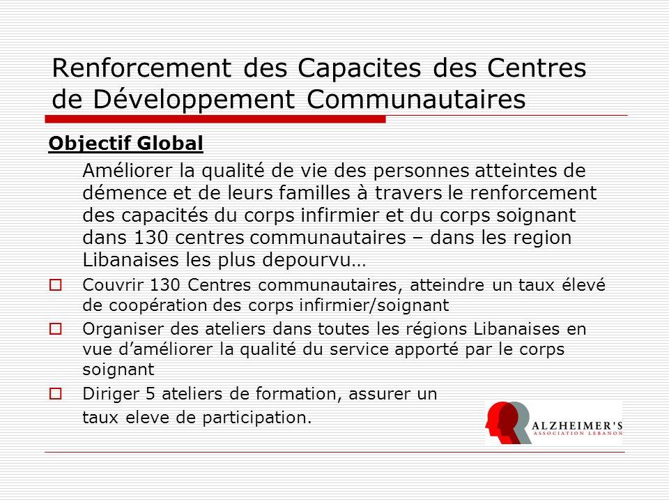 Renforcement des Capacites des Centres de Développement Communautaires Objectif Global Améliorer la qualité de vie des personnes atteintes de démence