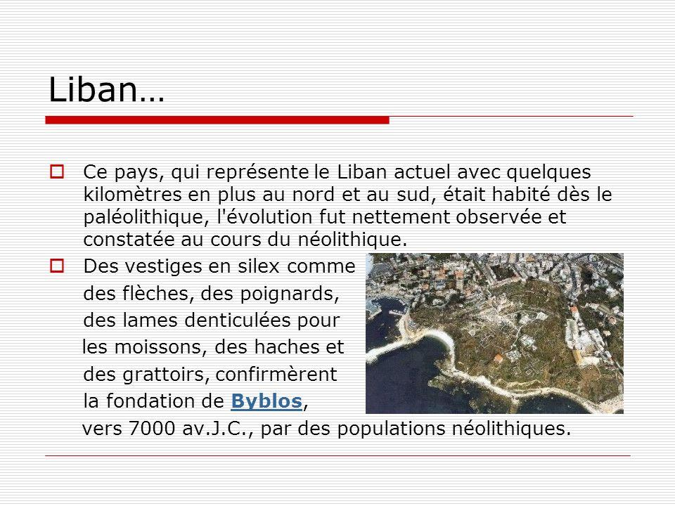 Liban …quelques statistiques Surface 10,452 KM2 Population 4M.
