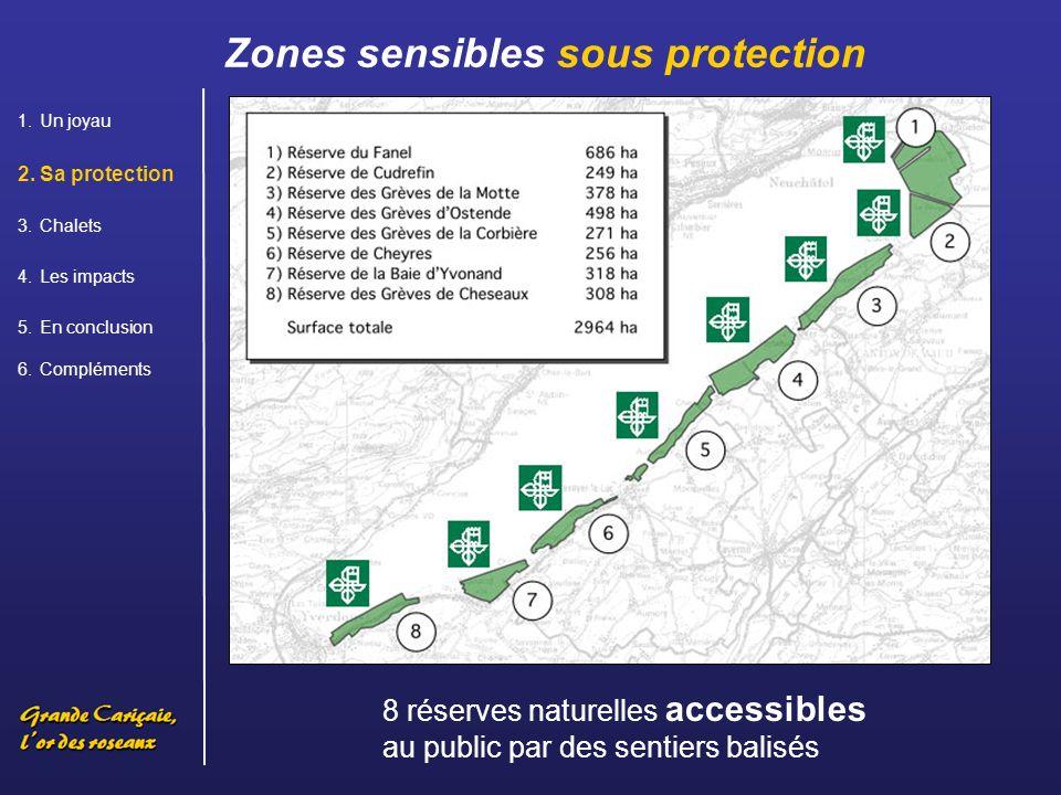 8 réserves naturelles accessibles au public par des sentiers balisés Zones sensibles sous protection 1.Un joyau 2.Sa protection 3.Chalets 4.Les impacts 5.En conclusion 6.Compléments