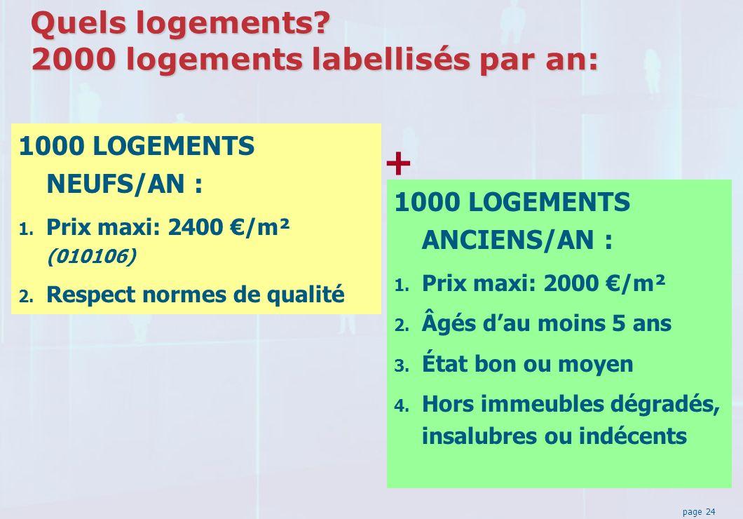 page 24 Quels logements. 2000 logements labellisés par an: 1000 LOGEMENTS NEUFS/AN : 1.