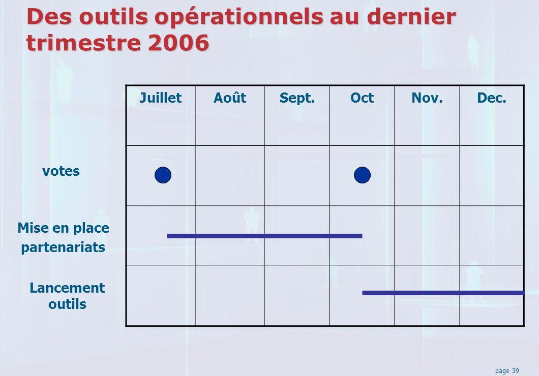 page 39 Des outils opérationnels au dernier trimestre 2006 JuilletAoûtSept.OctNov.Dec.