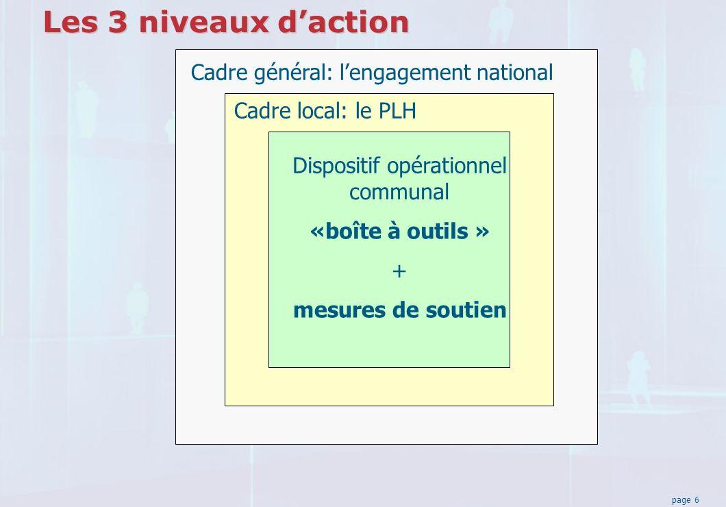 page 6 Les 3 niveaux daction Cadre général: lengagement national Cadre local: le PLH Dispositif opérationnel communal «boîte à outils » + mesures de soutien
