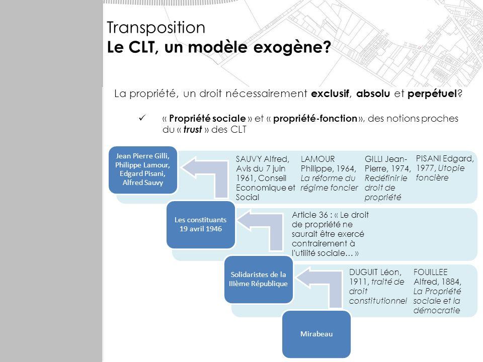 Octobre 2007 Transposition Le CLT, un modèle exogène? La propriété, un droit nécessairement exclusif, absolu et perpétuel ? « Propriété sociale » et «