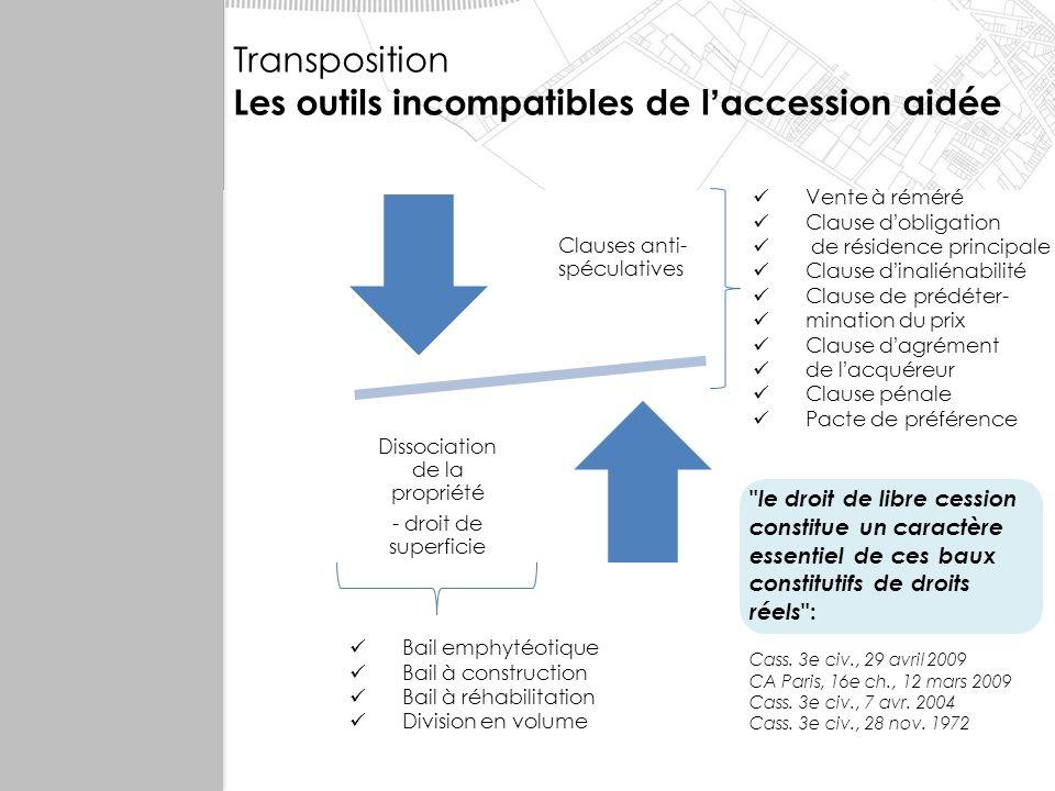 Octobre 2007 Le modèle du CLT Evaluation Transposition Les outils incompatibles de laccession aidée Vente à réméré Clause dobligation de résidence pri