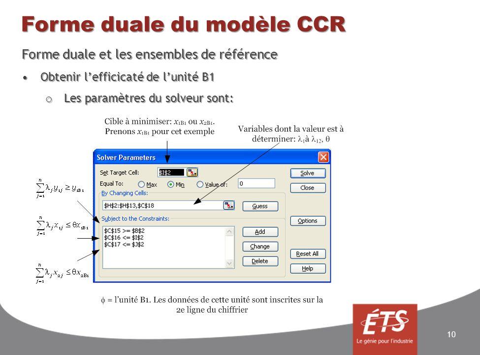 Forme duale du modèle CCR Forme duale et les ensembles de référence Obtenir lefficicaté de lunité B1Obtenir lefficicaté de lunité B1 o Les paramètres du solveur sont: 10