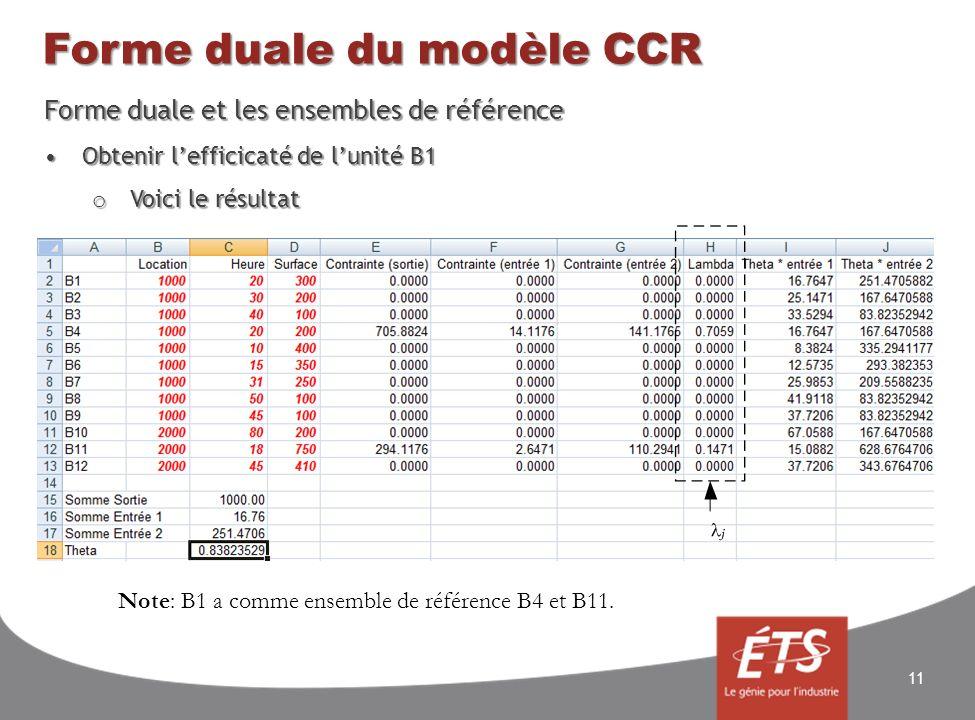 Forme duale du modèle CCR Forme duale et les ensembles de référence Obtenir lefficicaté de lunité B1Obtenir lefficicaté de lunité B1 o Voici le résultat 11 Note: B1 a comme ensemble de référence B4 et B11.