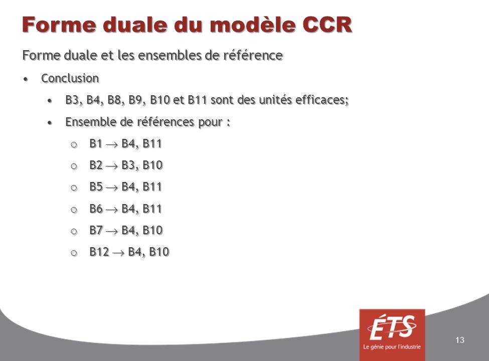 Forme duale du modèle CCR Forme duale et les ensembles de référence ConclusionConclusion B3, B4, B8, B9, B10 et B11 sont des unités efficaces;B3, B4, B8, B9, B10 et B11 sont des unités efficaces; Ensemble de références pour :Ensemble de références pour : o B1 B4, B11 o B2 B3, B10 o B5 B4, B11 o B6 B4, B11 o B7 B4, B10 o B12 B4, B10 13