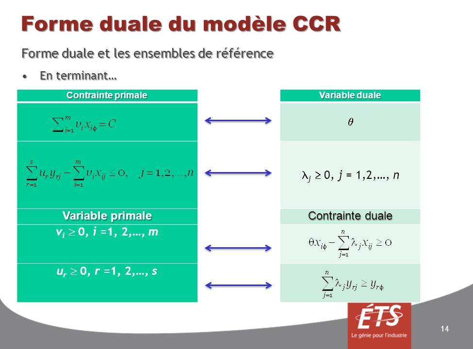 Forme duale du modèle CCR Forme duale et les ensembles de référence En terminant…En terminant… 14 Contrainte primale Variable duale j 0, j = 1,2,…, n Variable primale Contrainte duale v i 0, i =1, 2,…, m u r 0, r =1, 2,…, s