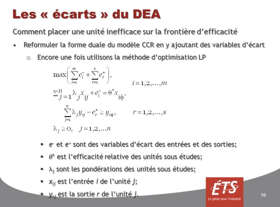 Les « écarts » du DEA Comment placer une unité inefficace sur la frontière defficacité Reformuler la forme duale du modèle CCR en y ajoutant des variables décartReformuler la forme duale du modèle CCR en y ajoutant des variables décart o Encore une fois utilisons la méthode doptimisation LP e - et e + sont des variables décart des entrées et des sorties; e - et e + sont des variables décart des entrées et des sorties; * est lefficacité relative des unités sous études; * est lefficacité relative des unités sous études; j sont les pondérations des unités sous études; j sont les pondérations des unités sous études; x ij est lentrée i de lunité j; x ij est lentrée i de lunité j; y rj est la sortie r de lunité j.