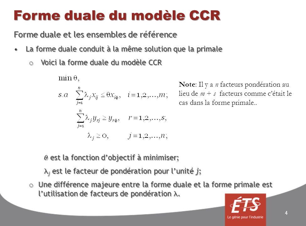 Forme duale du modèle CCR Forme duale et les ensembles de référence La forme duale conduit à la même solution que la primaleLa forme duale conduit à la même solution que la primale o Voici la forme duale du modèle CCR est la fonction dobjectif à minimiser; est la fonction dobjectif à minimiser; j est le facteur de pondération pour lunité j; j est le facteur de pondération pour lunité j; o Une différence majeure entre la forme duale et la forme primale est lutilisation de facteurs de pondération.