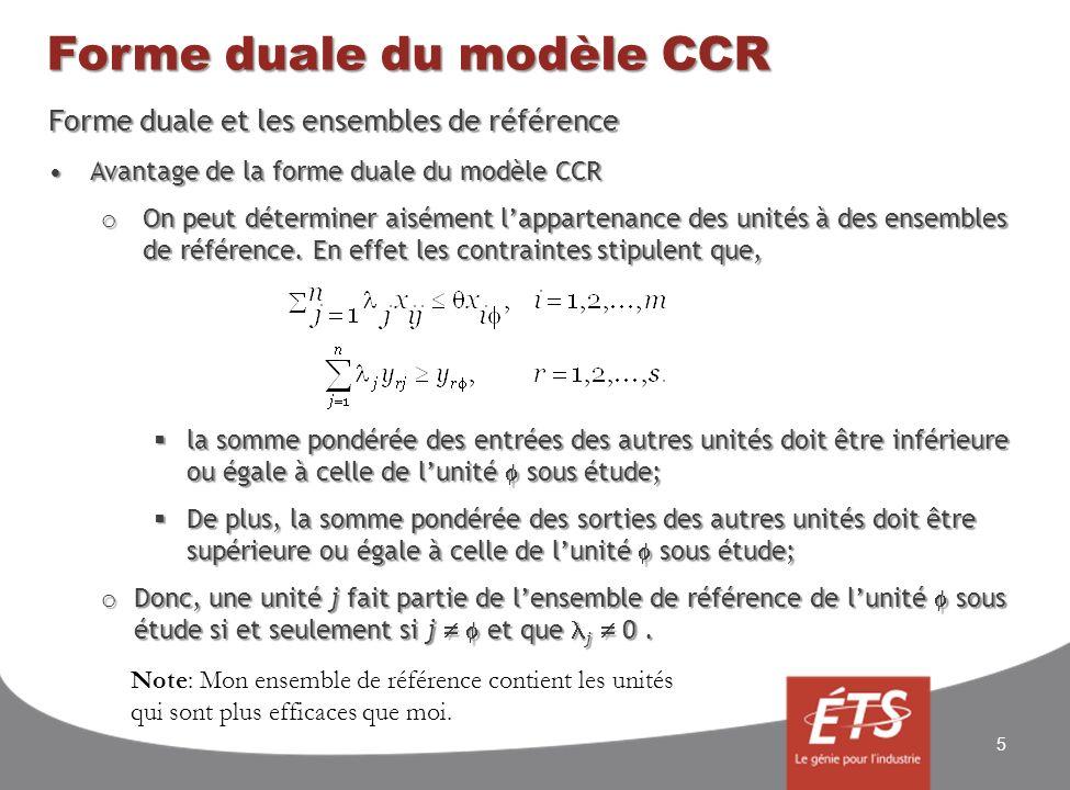 Forme duale du modèle CCR Forme duale et les ensembles de référence Avantage de la forme duale du modèle CCRAvantage de la forme duale du modèle CCR o On peut déterminer aisément lappartenance des unités à des ensembles de référence.