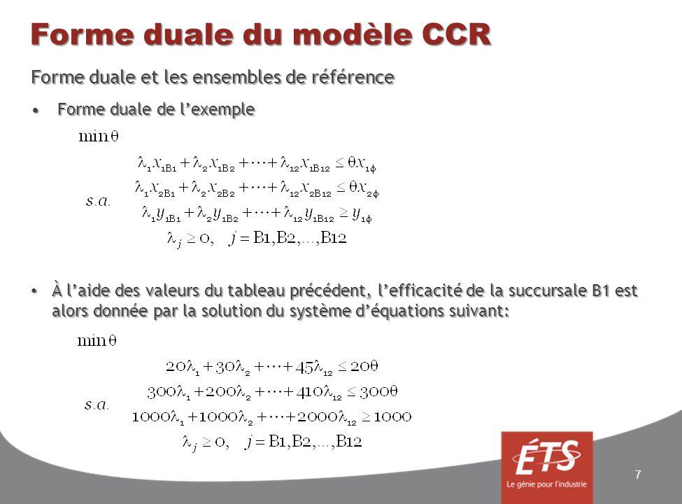 Forme duale du modèle CCR Forme duale et les ensembles de référence Forme duale de lexempleForme duale de lexemple À laide des valeurs du tableau précédent, lefficacité de la succursale B1 est alors donnée par la solution du système déquations suivant: À laide des valeurs du tableau précédent, lefficacité de la succursale B1 est alors donnée par la solution du système déquations suivant: 7