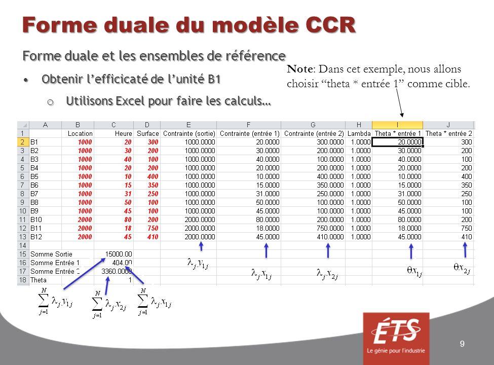 Forme duale du modèle CCR Forme duale et les ensembles de référence Obtenir lefficicaté de lunité B1Obtenir lefficicaté de lunité B1 o Utilisons Excel pour faire les calculs… 9 Note: Dans cet exemple, nous allons choisir theta * entrée 1 comme cible.