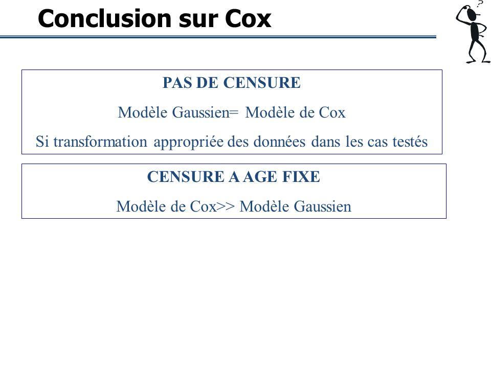 Conclusion sur Cox PAS DE CENSURE Modèle Gaussien= Modèle de Cox Si transformation appropriée des données dans les cas testés CENSURE A AGE FIXE Modèl