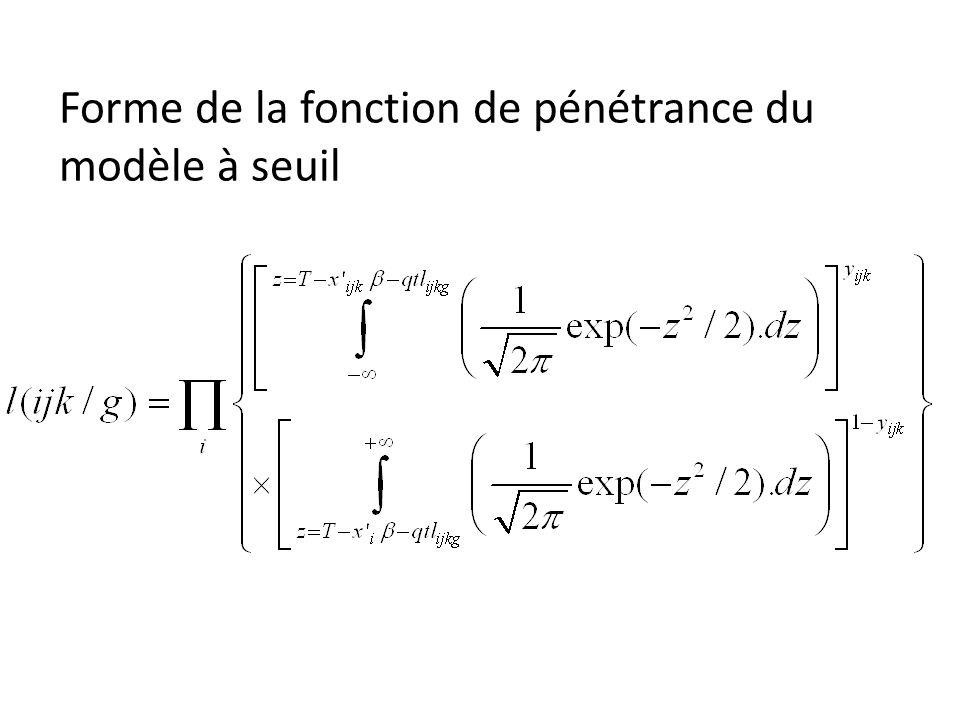 Forme de la fonction de pénétrance du modèle à seuil