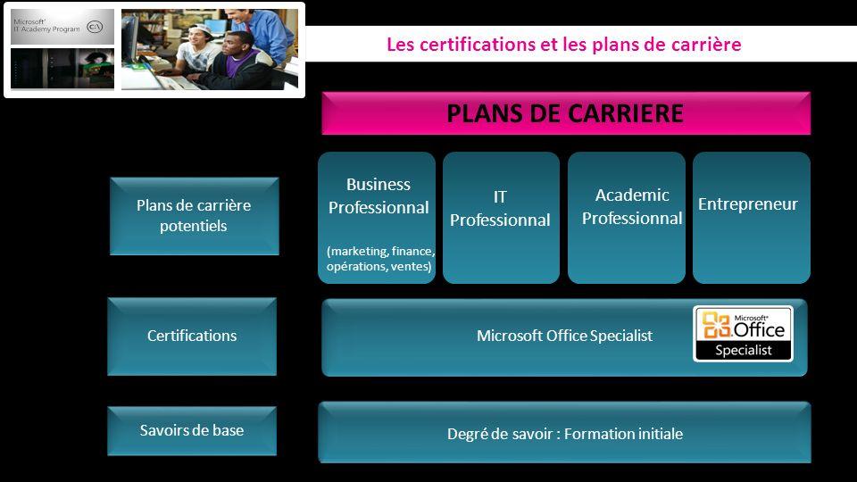 Les certifications et les plans de carrière PLANS DE CARRIERE Microsoft Office Specialist Savoirs de base Certifications Plans de carrière potentiels