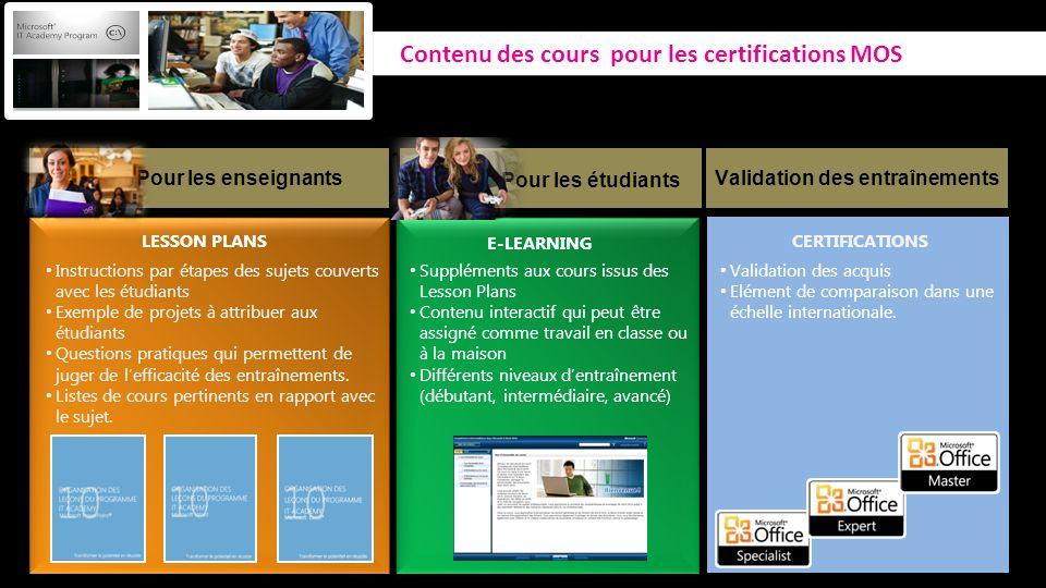 CERTIFICATIONS Validation des acquis Elément de comparaison dans une échelle internationale. Suppléments aux cours issus des Lesson Plans Contenu inte