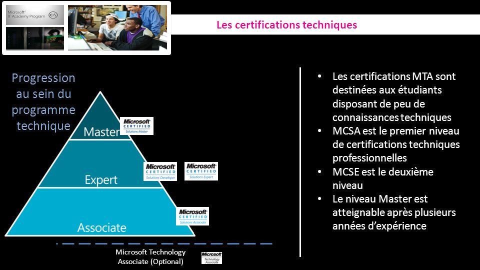 Progression au sein du programme technique Microsoft Technology Associate (Optional) Les certifications techniques Les certifications MTA sont destiné