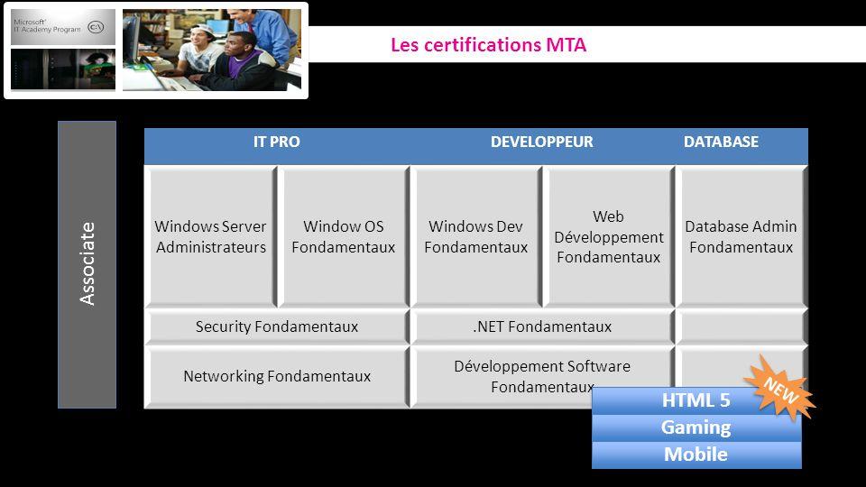 Les certifications MTA Associate IT PRODEVELOPPEURDATABASE Windows Server Administrateurs Window OS Fondamentaux Windows Dev Fondamentaux Web Développ