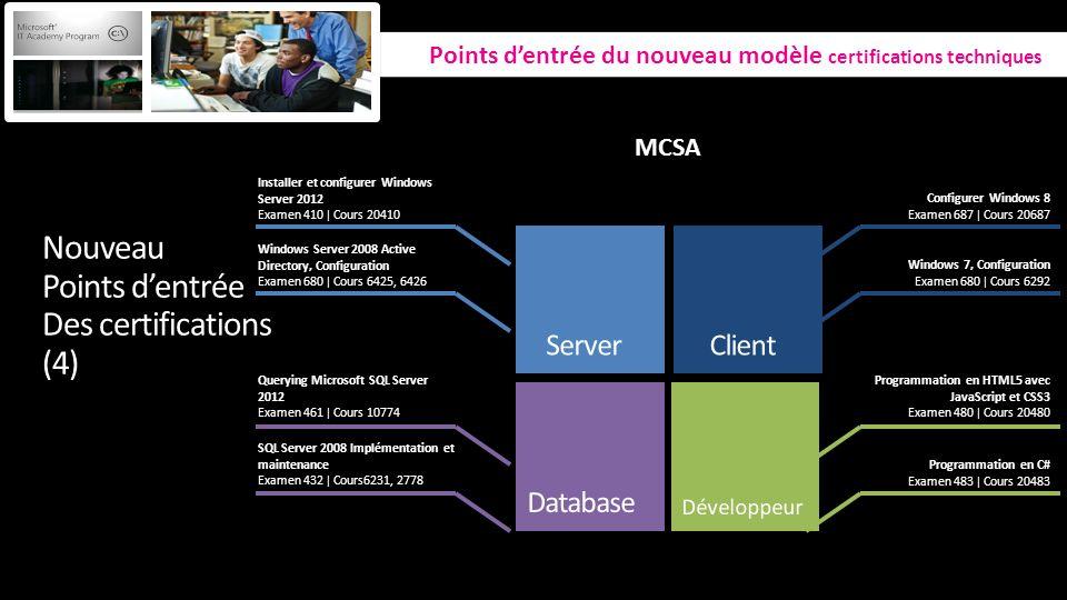 Nouveau Points dentrée Des certifications (4) Installer et configurer Windows Server 2012 Examen 410 ǀ Cours 20410 Windows Server 2008 Active Director