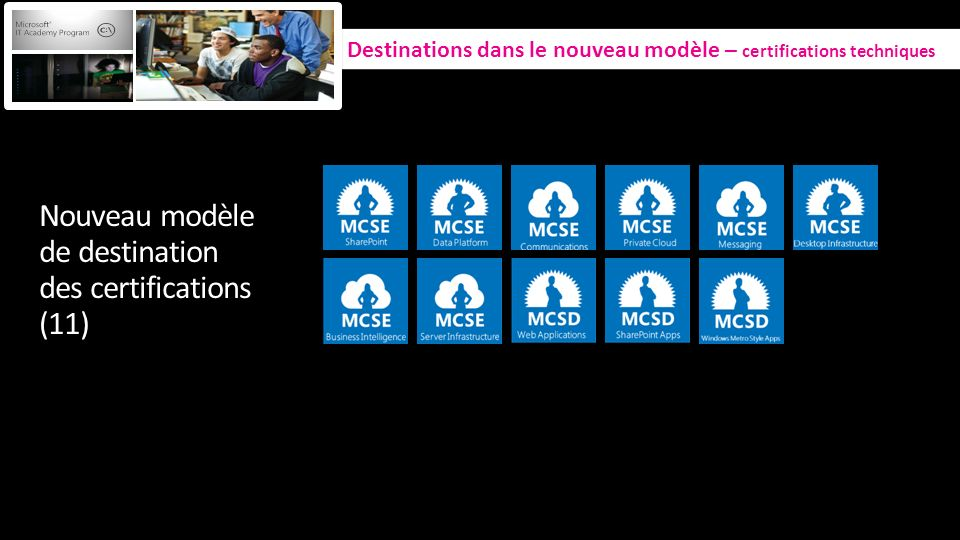 Nouveau modèle de destination des certifications (11) Destinations dans le nouveau modèle – certifications techniques