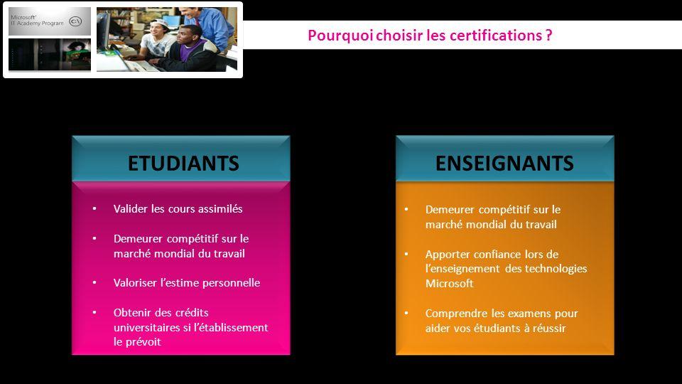 Pourquoi choisir les certifications ? Valider les cours assimilés Demeurer compétitif sur le marché mondial du travail Valoriser lestime personnelle O