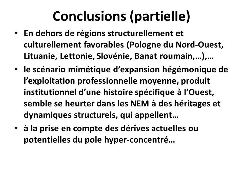 Conclusions (partielle) En dehors de régions structurellement et culturellement favorables (Pologne du Nord-Ouest, Lituanie, Lettonie, Slovénie, Banat